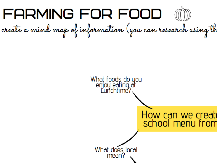 Farming for Food Geography Mapping Worksheets