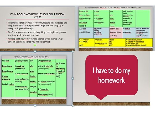 French modal verbs 3 lessons for all levels