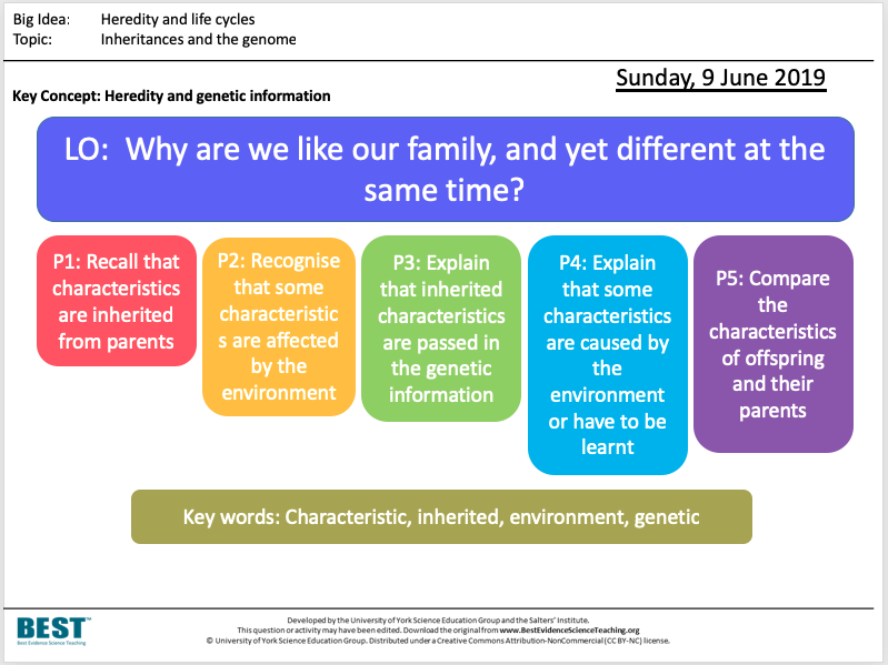 KS3 BEST - Heredity and the genome