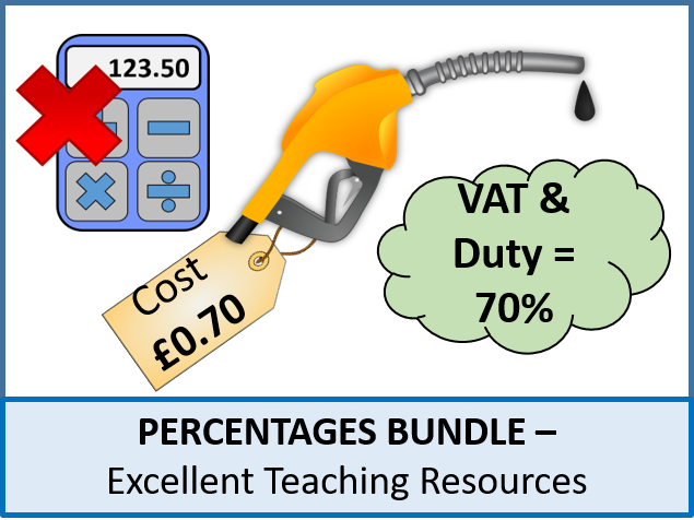 Number: Percentages BUNDLE (7 - 8 Lessons) - Perfect for years 7 to 11