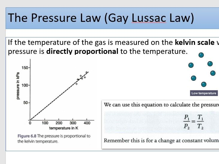 Pressure in Gases Kelvin Scale Absolute Zero