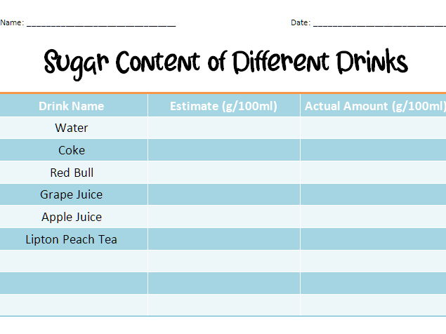 Record Sheet for Recording the Sugar Content of Different Drinks