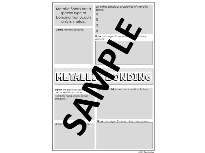 Metallic Bonding Doodle Notes