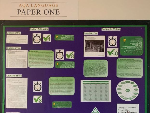 Eduqas Language Paper One and Paper Two Display