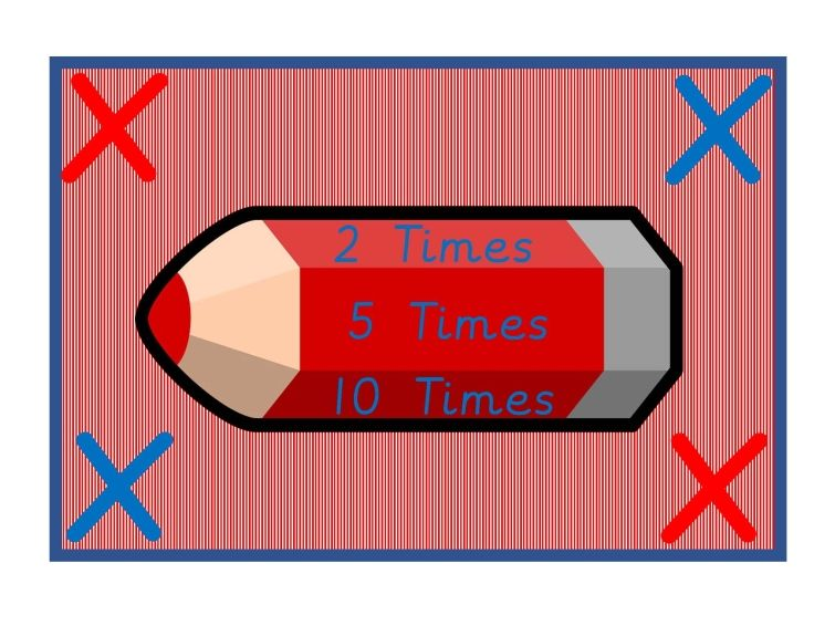 2, 5 and 10 Times Tables