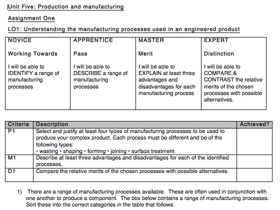 KS5 AQA Design Engineering Tech Level Unit Five Production & Manufacturing Assignment Briefs