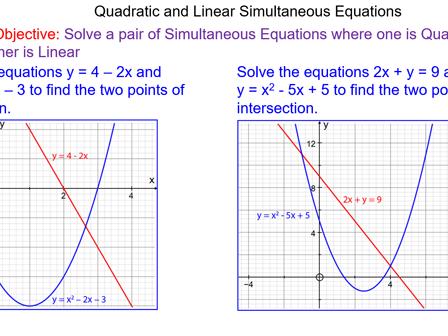 Quadratic and Linear Simultaneous Equations