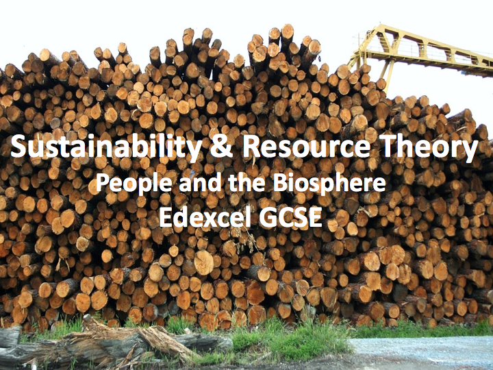 Sustainability & Resource Theory