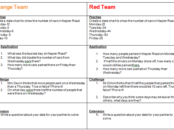 Y3/Y4 Statistics, Plan and worksheets (Differentiated 3 ways) for 4 days. Reasoning heavy. PACE