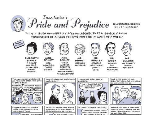 19th Century Novel: JANE AUSTEN: Pride and Prejudice - SECTION 3 - Chapter 11, 12 (6 PAGES)