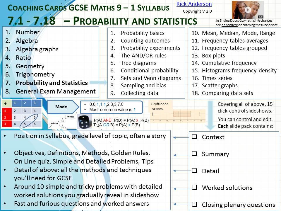 Maths GCSE Slides Probability Statistics