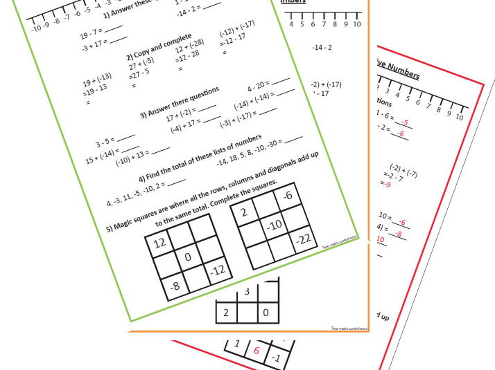 Positive and Negative Numbers - Adding