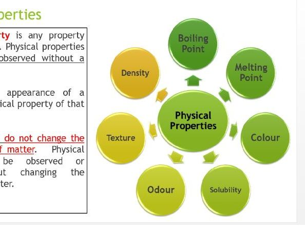 Physical and Chemical Changes (IGCSE)