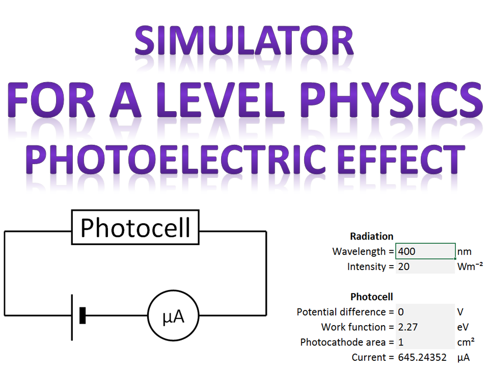 Photocell simulator for photoelectric effect