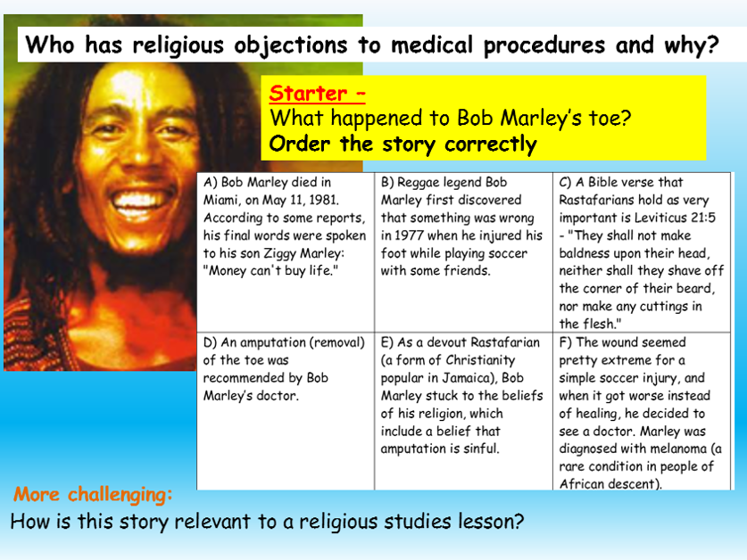 Religious Objections to Medical Technology