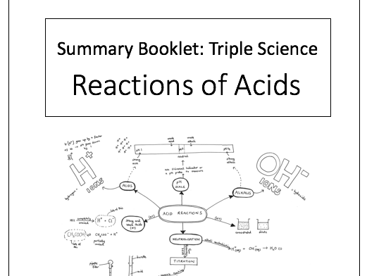 Reactions of Acids resources for AQA GCSE Chemistry and Combined Science for 2018 exams