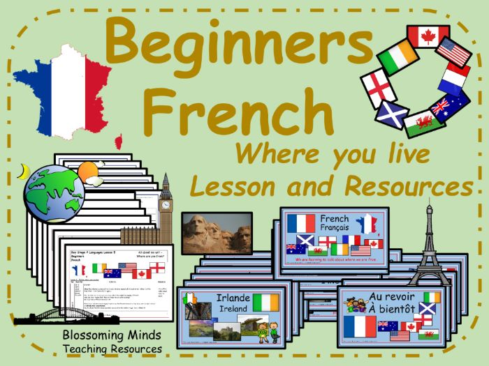 French lesson and resources - Where you live
