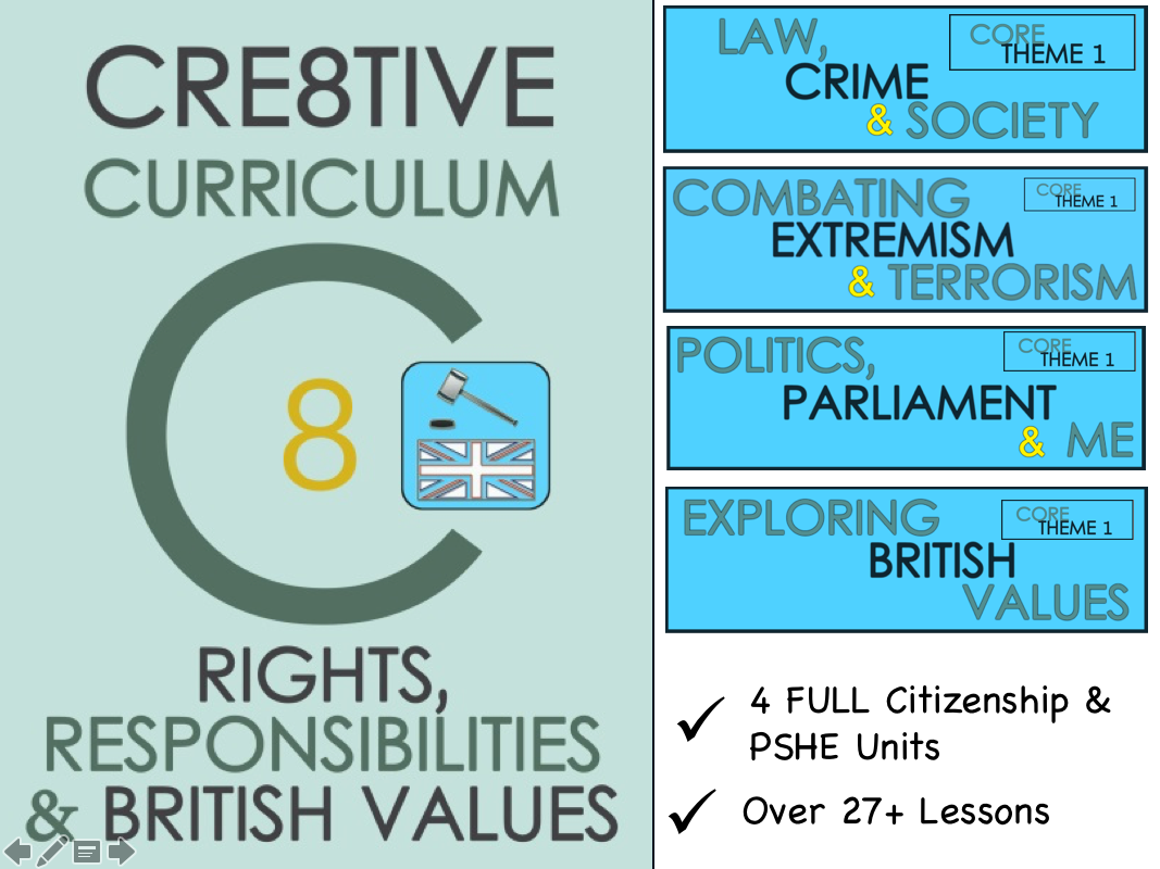 Citizenship and PSHE Rights, Responsibilities and British Values