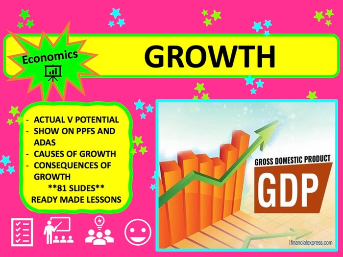 A Level Economics Economic Growth