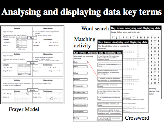 Literacy in Maths: Analysing and displaying data key terms