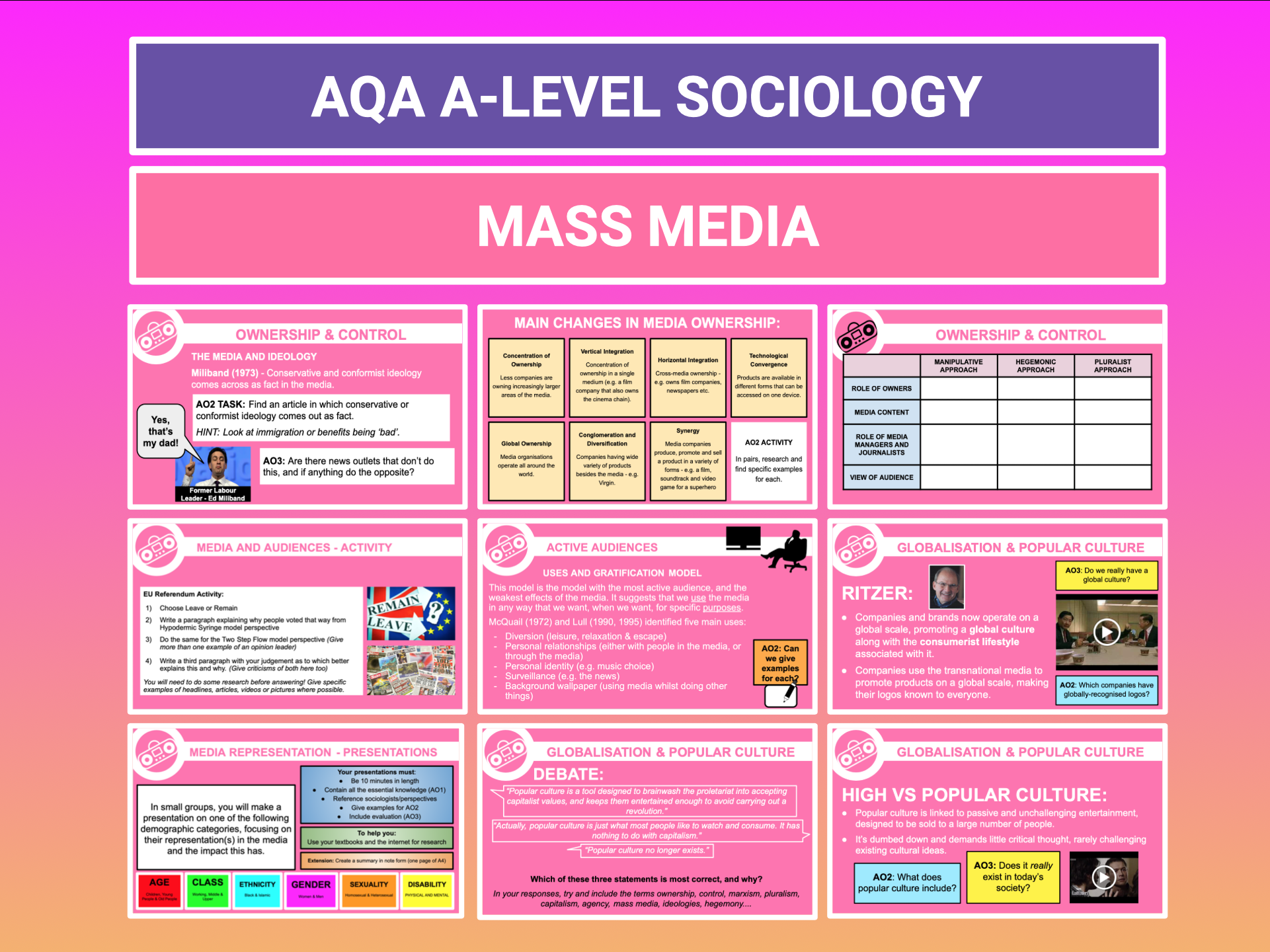 Mass Media - AQA A-level Sociology - Entire Unit