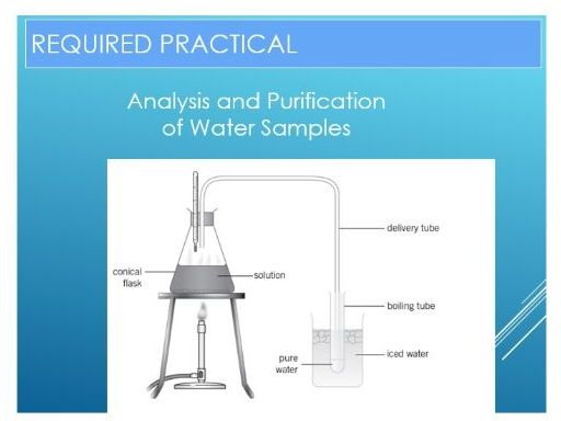 AQA GCSE Chemistry - C14 – Required Practical