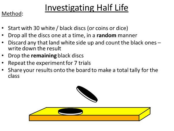 GCSE Science / Physics - Half-life calculations and graphs (PowerPoint and Lesson Plan)