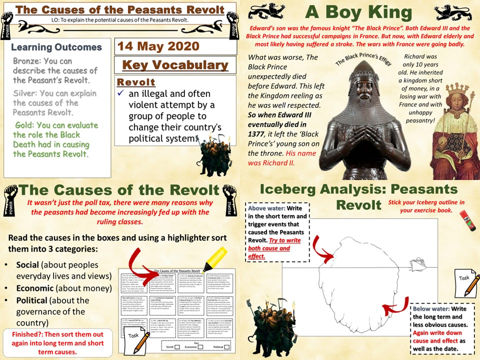 Power & The People: The Causes of The Peasants Revolt