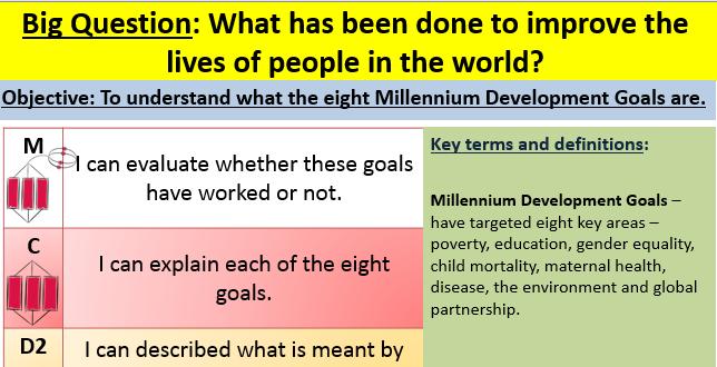 Millennium Development Goals lesson