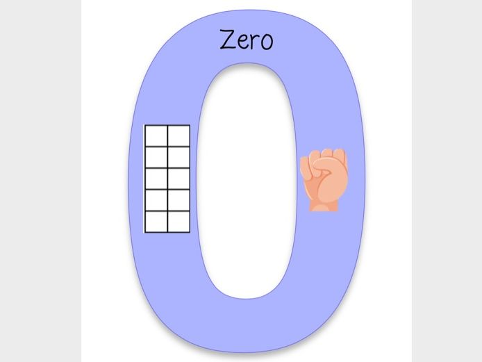 Zero to go with the pictorial representation number display