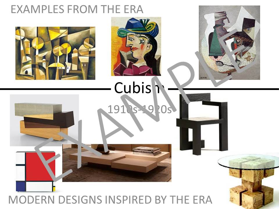 Design Eras from the last 100 years