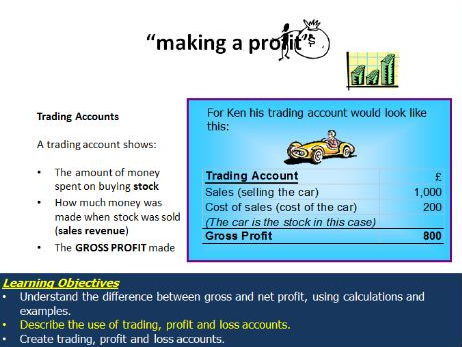 Trading, Profit and Loss Account Introduction and Tasks