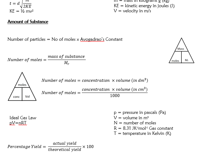 Organic Chemistry Functional Groups By Arranpowell Teaching
