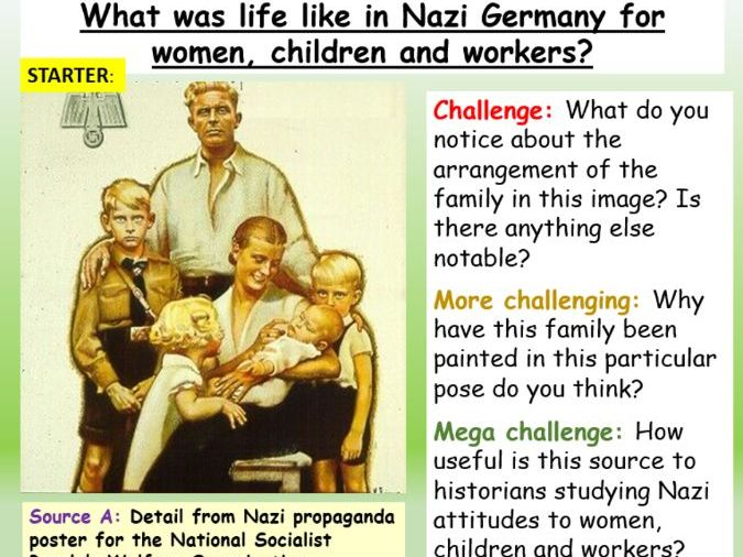 Women,  Children + Workers in Nazi Germany