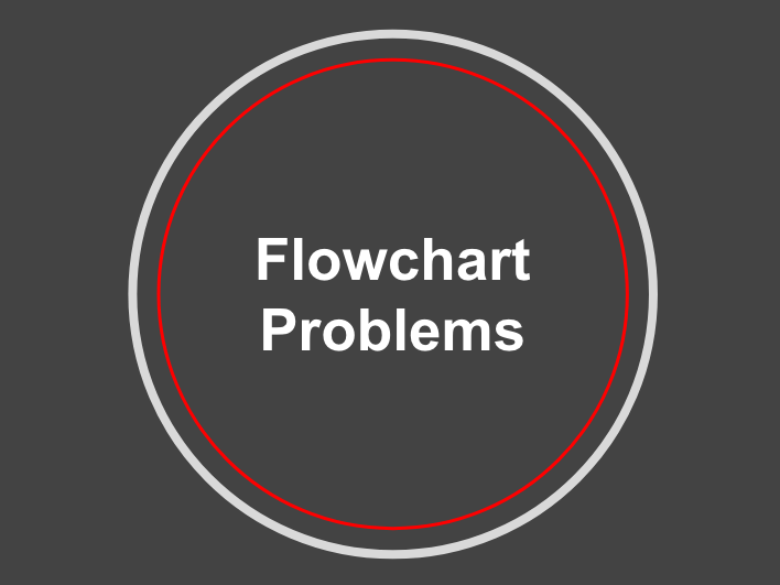 Year 9 Flowchart Challenges (with solutions) FREE