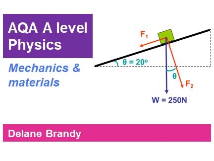 AQA A level Physics - Mechanics & materials Revision Notes