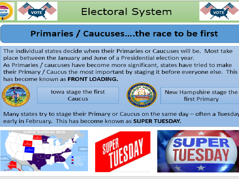 Primaries / Caucus - US Presidential Elections - US Government and Politics
