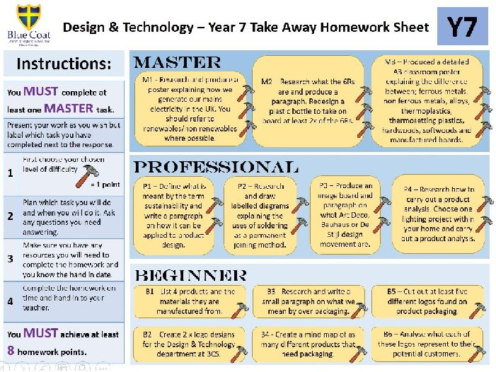 KS3 Design & Technology Homework Takeaway Sheets
