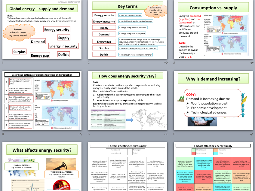 Global energy supply and demand