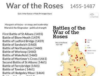 War of the Roses - Battles and Personalities