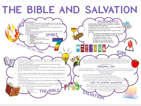 Christianity: Beliefs and Teachings: The Bible and Salvation Learning Mat