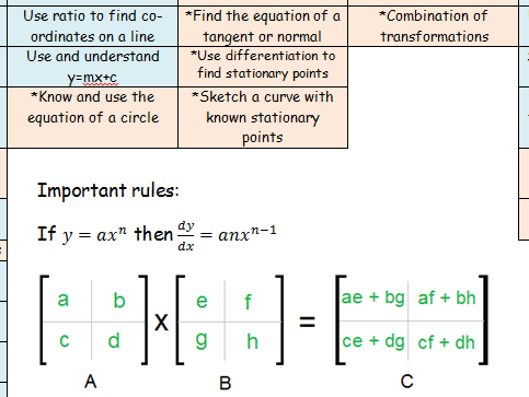 AQA Level 2 further maths revision booklet