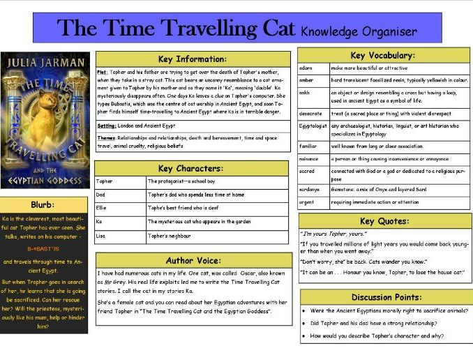 The Time Travelling Cat and the Egyptian Goddess Knowledge organiser