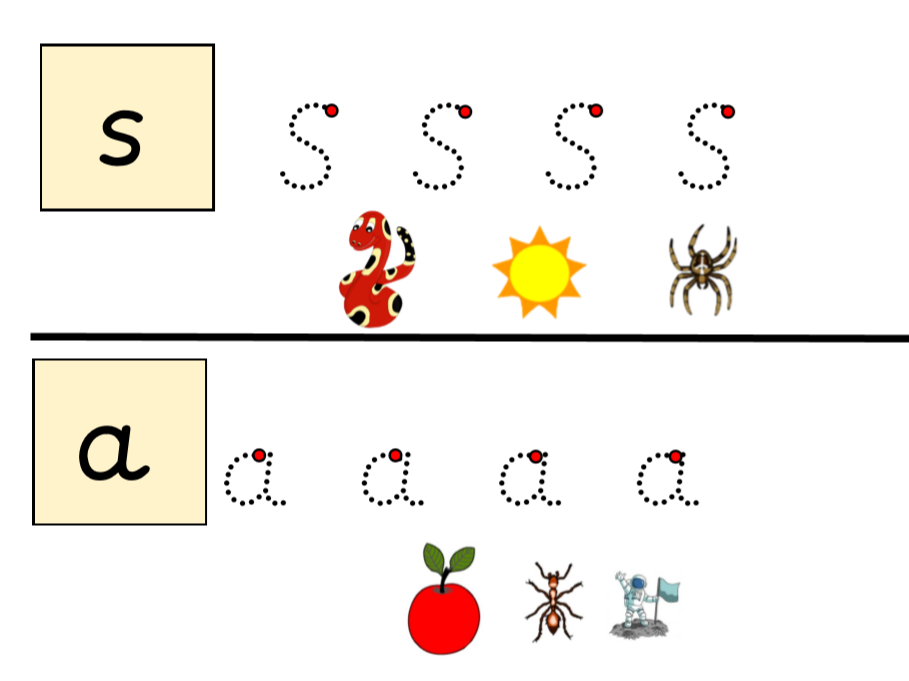 PHASE 2 S A T P  phonics challenges