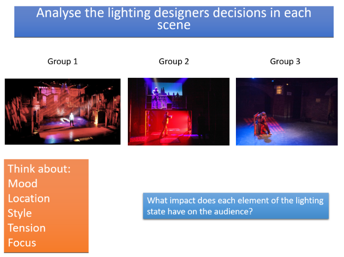 OCR GCSE Blood Brothers Lighting Revision lesson
