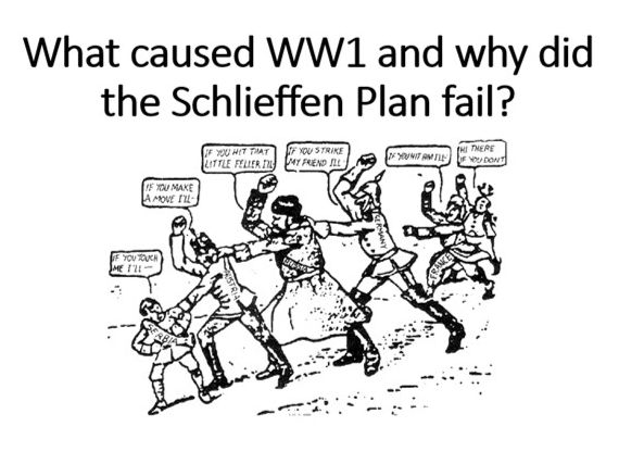 Causes of WW1 and Schlieffen Plan failure