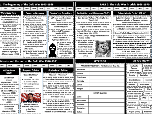 GCSE History Edexcel Cold War and Superpower Relations Knowledge Organiser and Revision