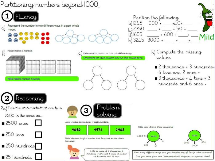 Place value - Partitioning numbers  beyond 1000