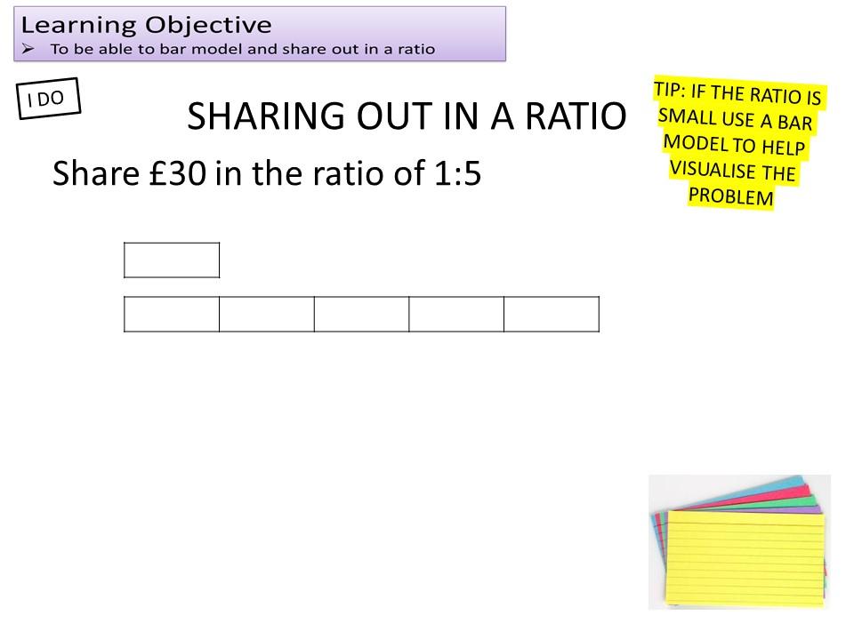 GCSE 1-9 Ratio & Bar Modelling Lessons