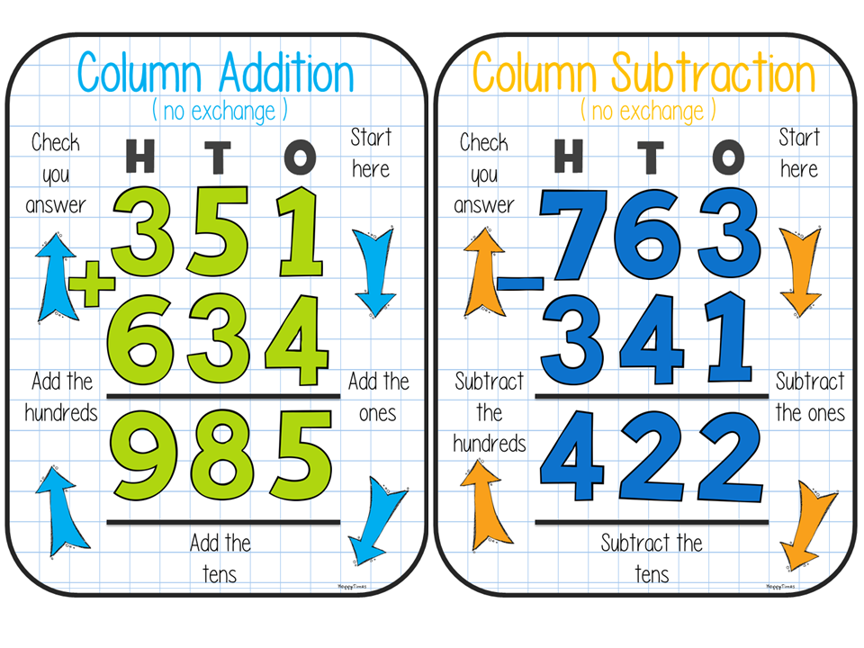 FREE Column Addition / Subtraction Posters